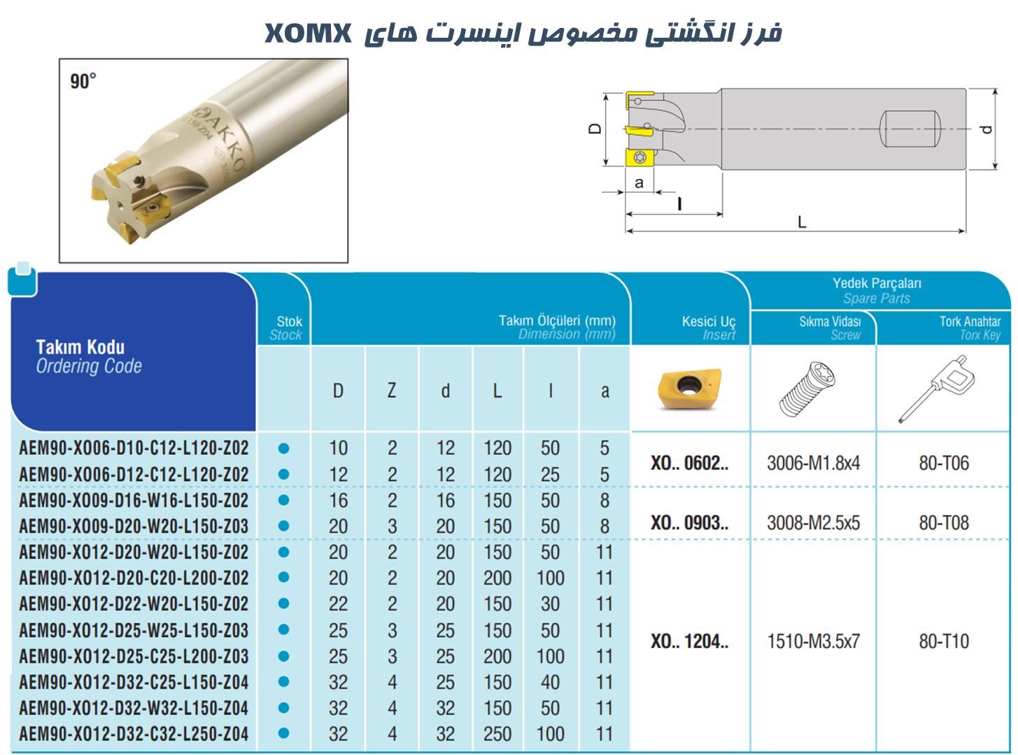 فرز XOMX